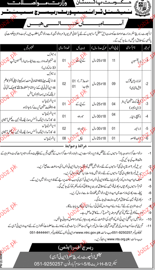 Ministry of Planning Government of Pakistan Jobs