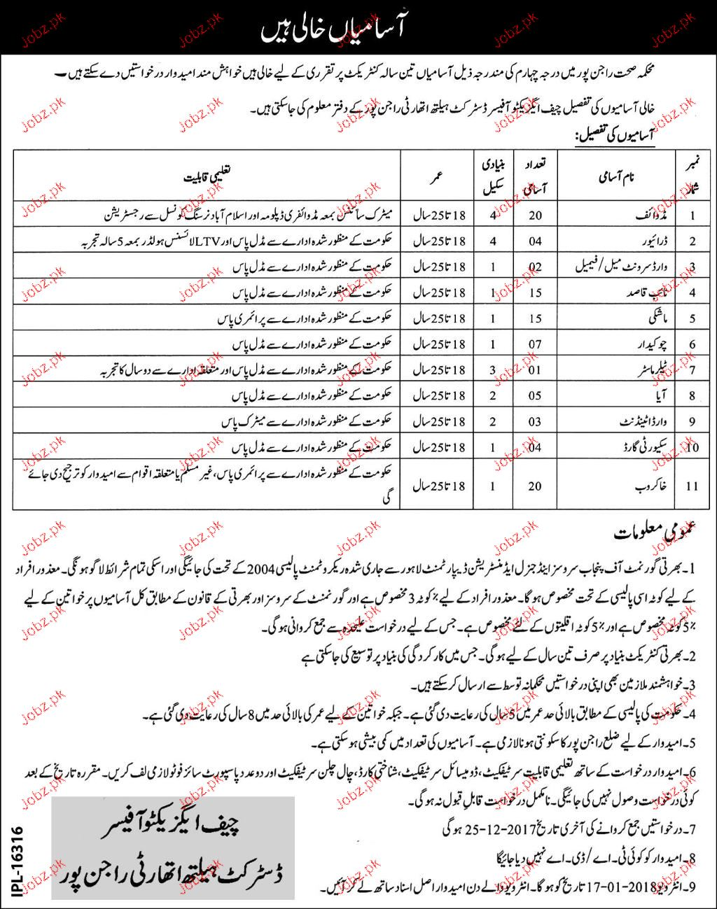 District Health Authority Rajnpur  Class Four Jobs