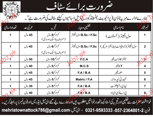 Civil Engineer Architect, Civil Engineers  Job Opportunity