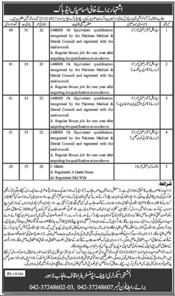 Medical Officers & Staff Nurses Job Opportunities