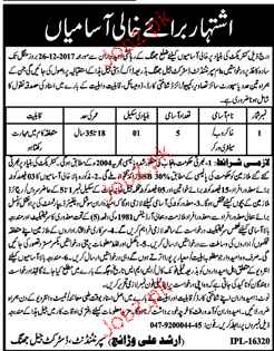District Jail Jhang Jobs