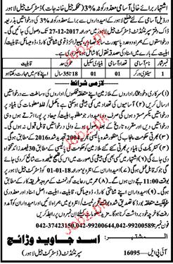 District Jail Lahore  Jobs