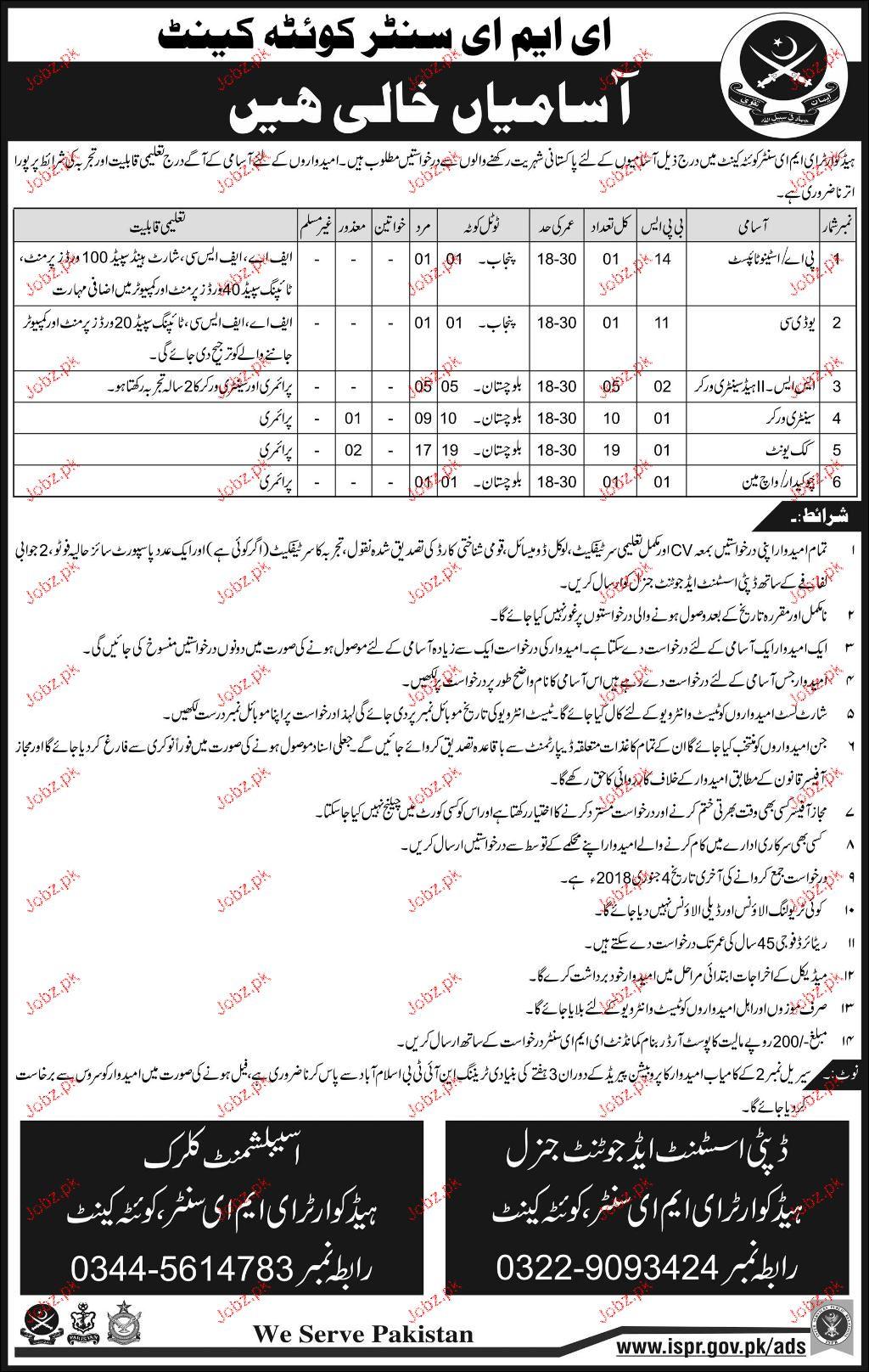 Headquarter EME Center Quetta Cant Jobs
