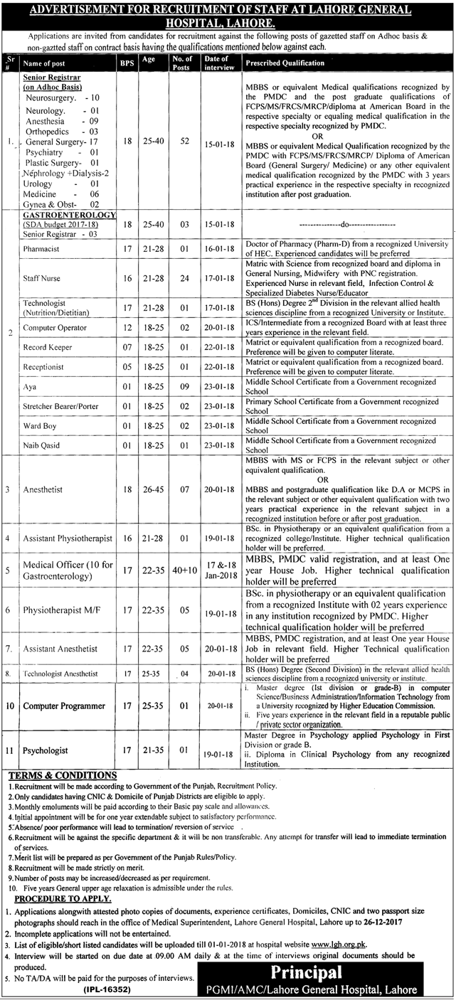 LGH Lahore required Senior Registrar & Nurses