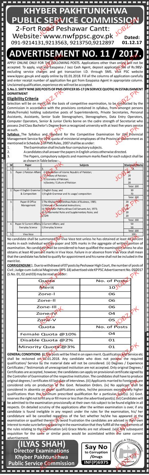 Khyber Pakhtunkhawa Public Service Commission Jobs