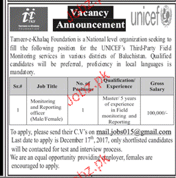 Male / Female Monitoring and Reporting Officers Job
