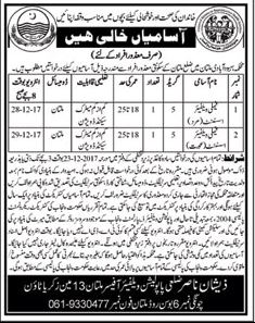Family Welfare Assistants Career Opportunities