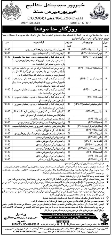 Khairpur Medical College KMC wanted Medical & Labor Staff