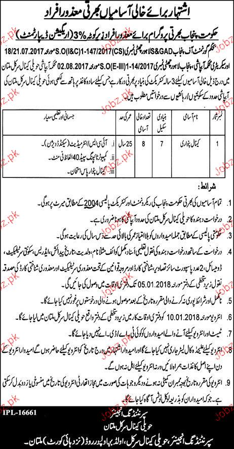 Government of Punjab Irrigation Department Jobs