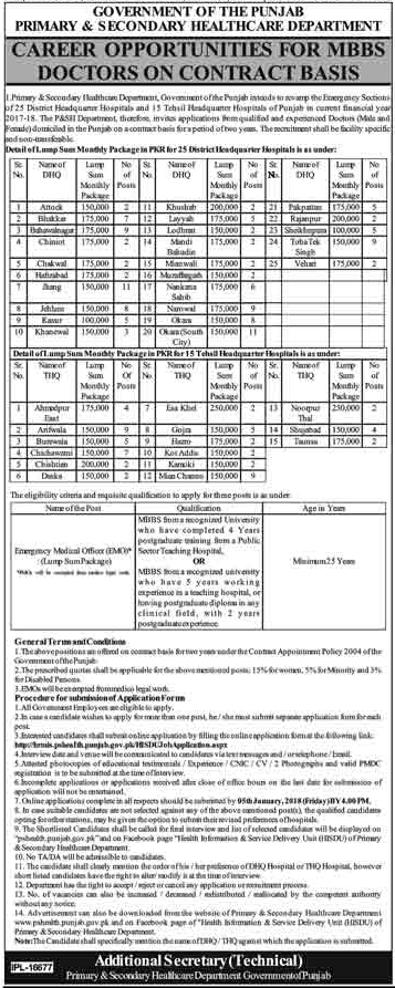 Doctors required in DHQ Hospital in Punjab
