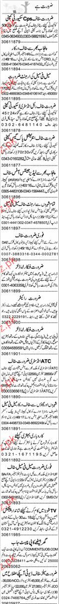 Human Resource Officers, Security Guards Job Opportunity