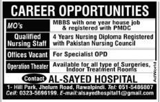 Medical Officer & Nursing Staff Jobs at Rawalpindi