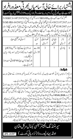 Land Record Officer Patwari Patwari Jobs for Disabled Person