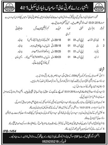 Labor Staff Jobs for Agriculture Department 2018