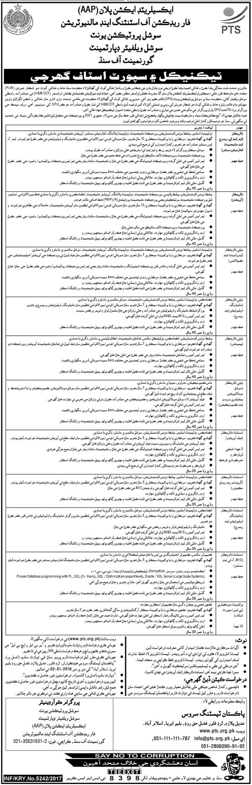 Director required in Social Welfare Department PTS