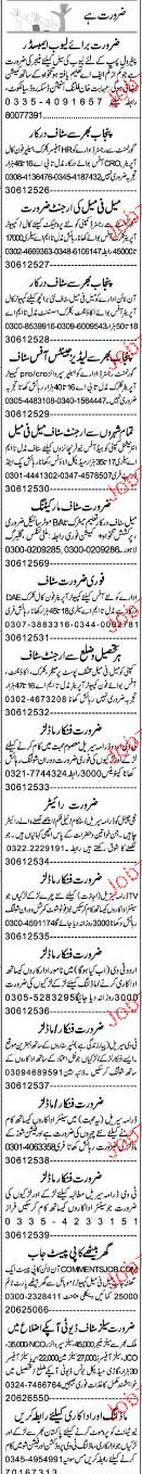 Manager, Sales Officers, HR Officers Job Opportunity