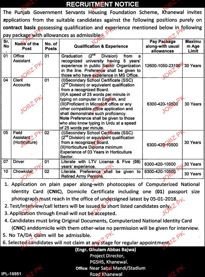 Punjab Government Servants Housing Foundation  Jobs