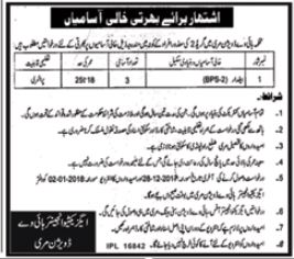 Highway Division Murree Wanted Labor