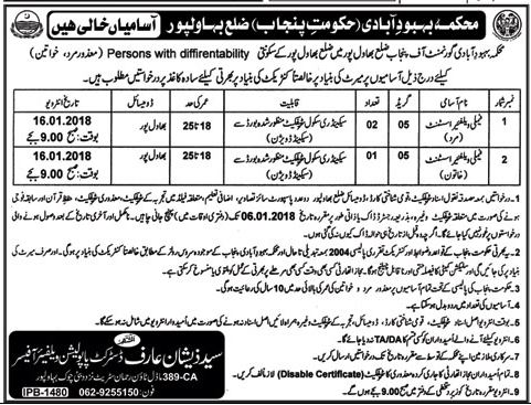 Population Welfare Department PWD Jobs 2018