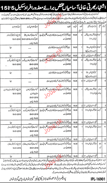 Government College For Women Jobs