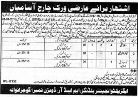 Electrician, Tubewell Driver Required In Gujranwala, Sialkot
