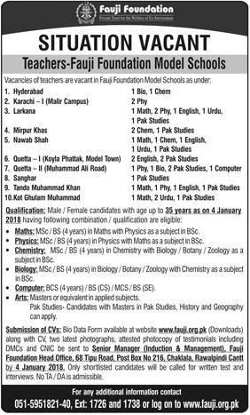 Teachers Required For Fauji Foundation Model Schools