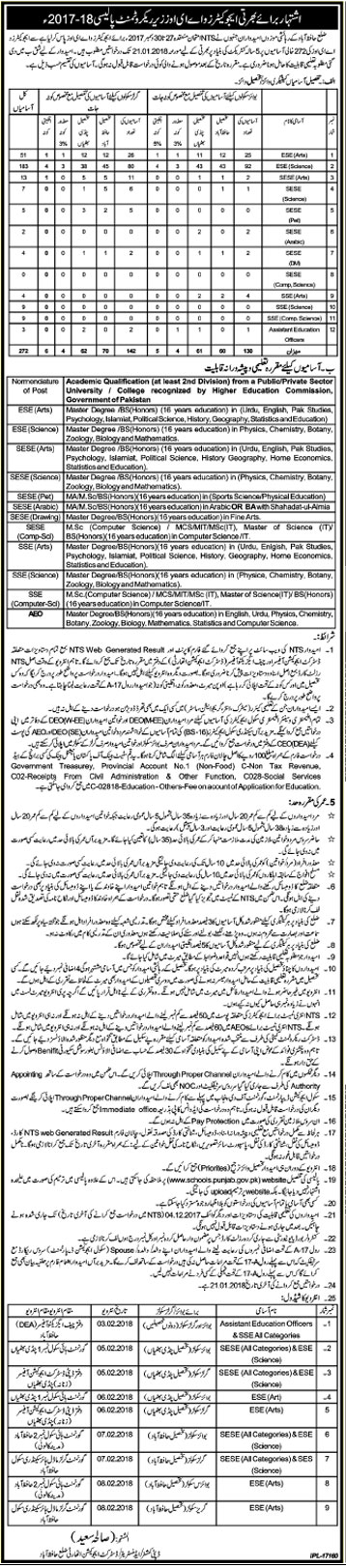 Teacher required in District Education Authority DEA