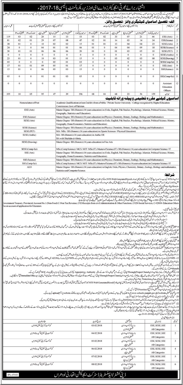 District Government Lodhran required Teachers