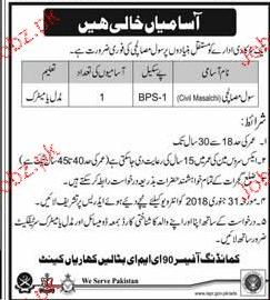 Civil Masalchi Job Opportunity