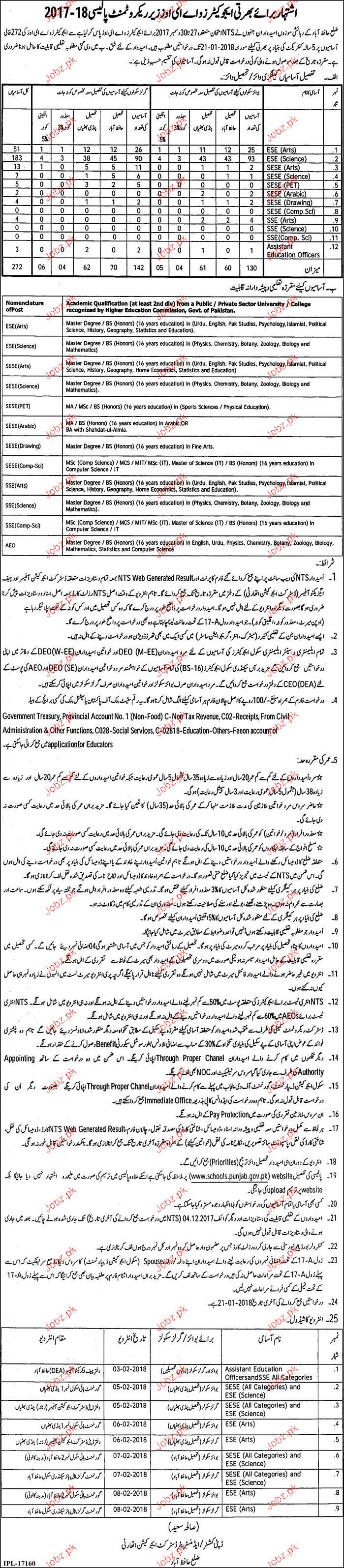 Educators and AEOs Recruitment in District  Hafizabad