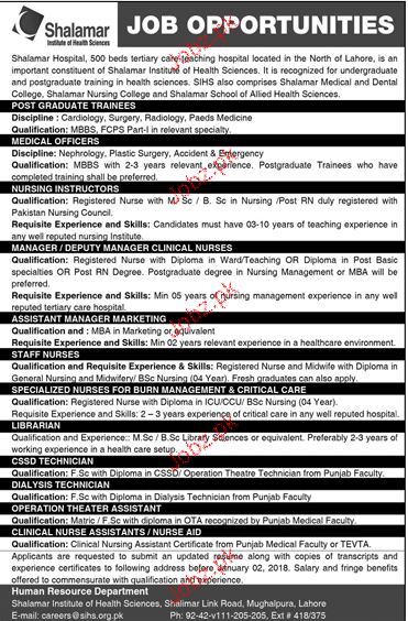 Post Graduate Trainee, Medical Officers Job Opportunity