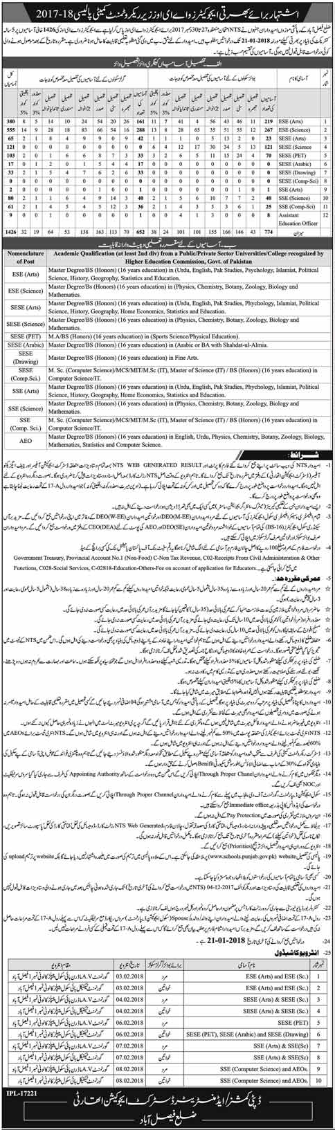 District Education Authority Jobs in Faisalabad 2018