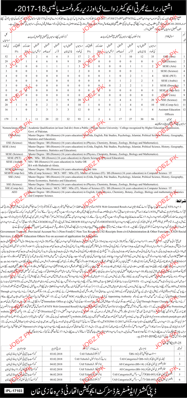 Recruitment of Educators and AEOs in Education Department