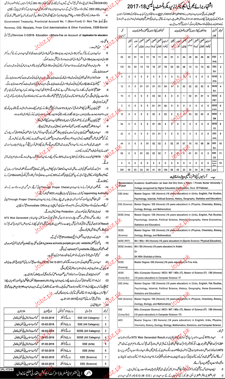 Educators Jobs in Punjab 2018