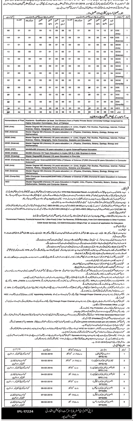 District Education Authority Jobs Rajanpur DEA 2018