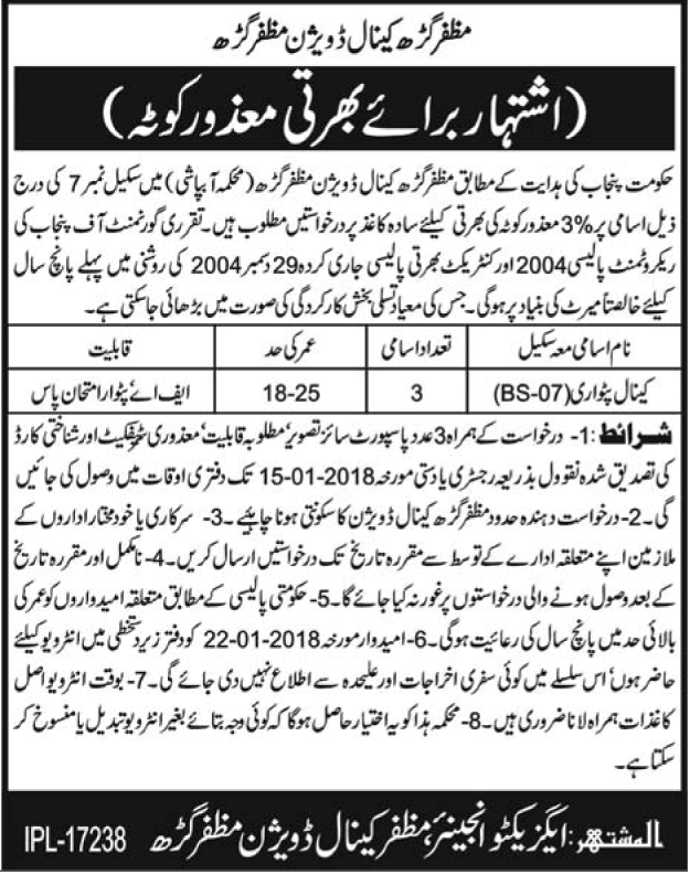Canal Patwari Jobs in Irrigation Department