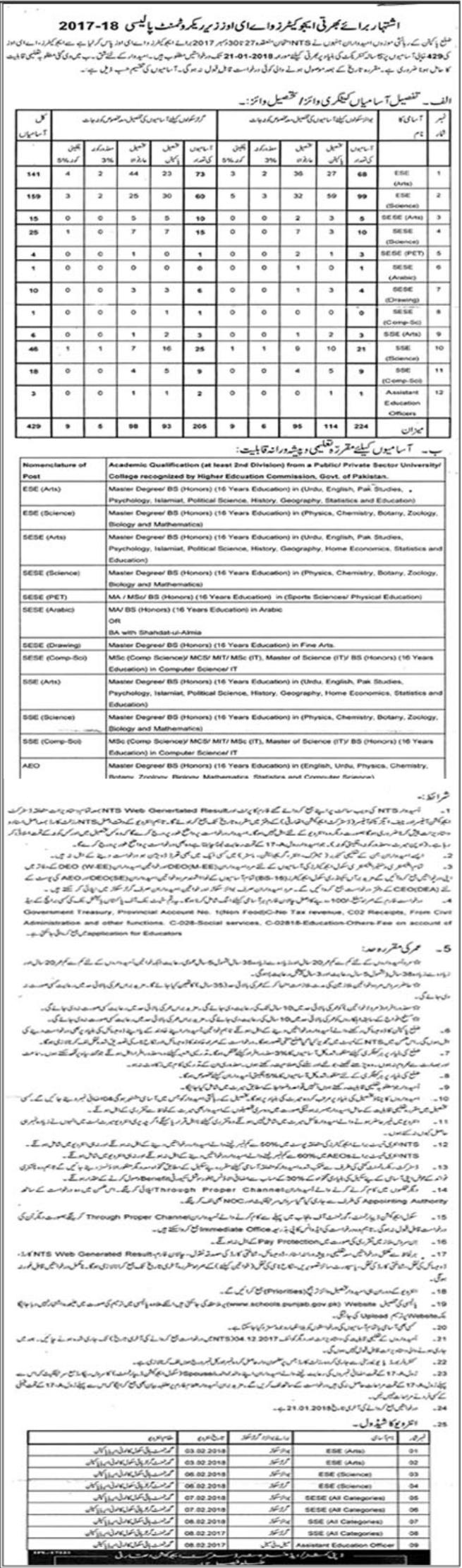 Teacher & Assistant Education Officer Jobs in Pakpattan
