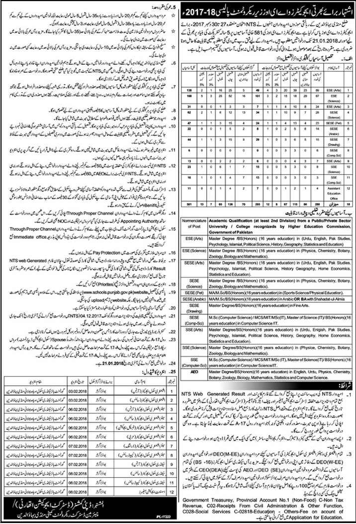 Teachers Jobs for District Education Authority NTS