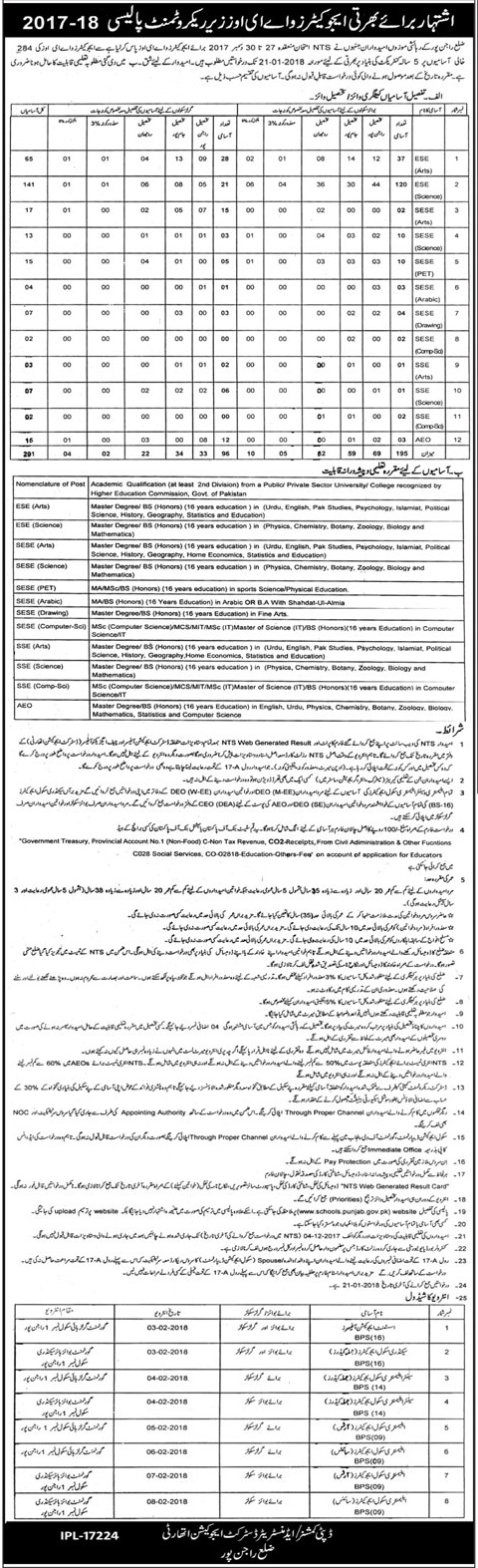 Assistant Education Officer & Teacher Jobs in Rajanpur