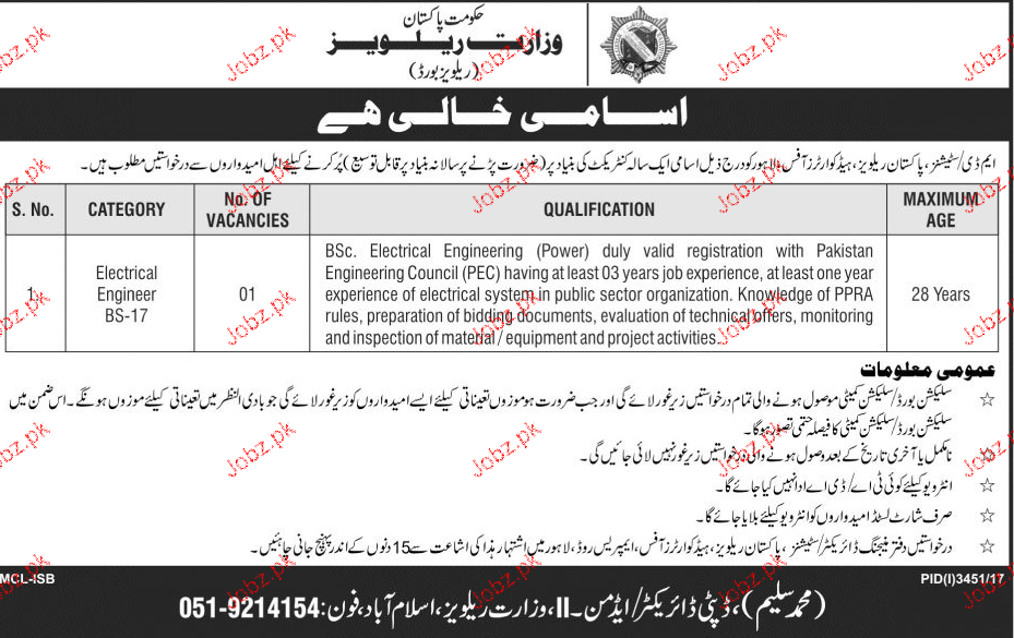 Ministry of Railways Jobs