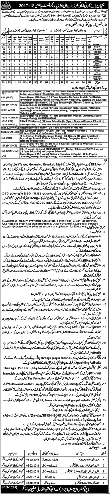 District Education Authority DEA Teacher Jobs