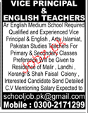 Vice Principal and English Teachers Job Opportunity