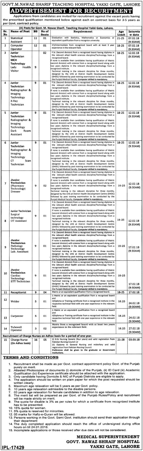 Statistical Assistant & Junior Technician Jobs 2018 2018 Jobs Pakistan