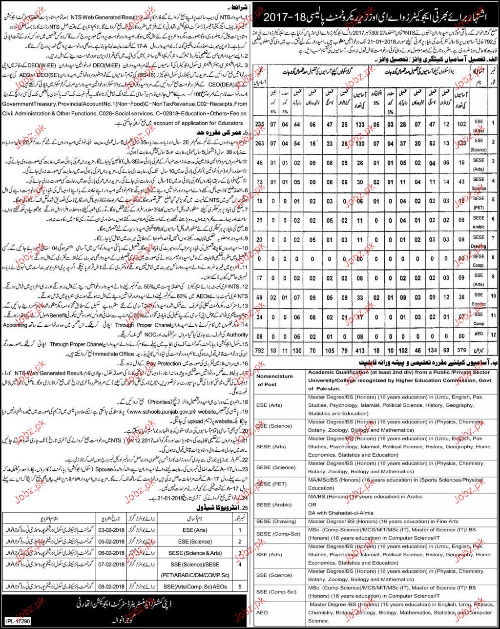 Educators Job in District Education Authority DEA Gujranwala