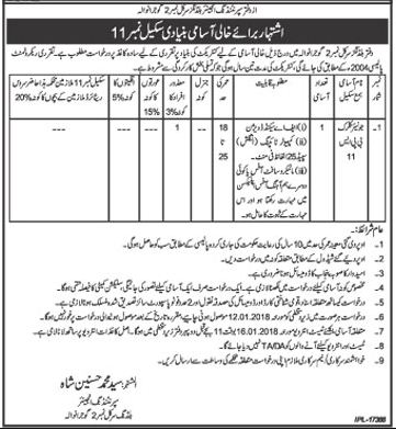 Junior Clerk Jobs Opportunity in Gujranwala