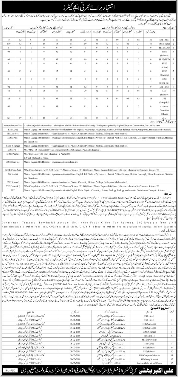 District Education Authority DEA Teachers Jobs 2018