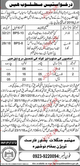 Peshawar Forest Division  Nowshera  JObs