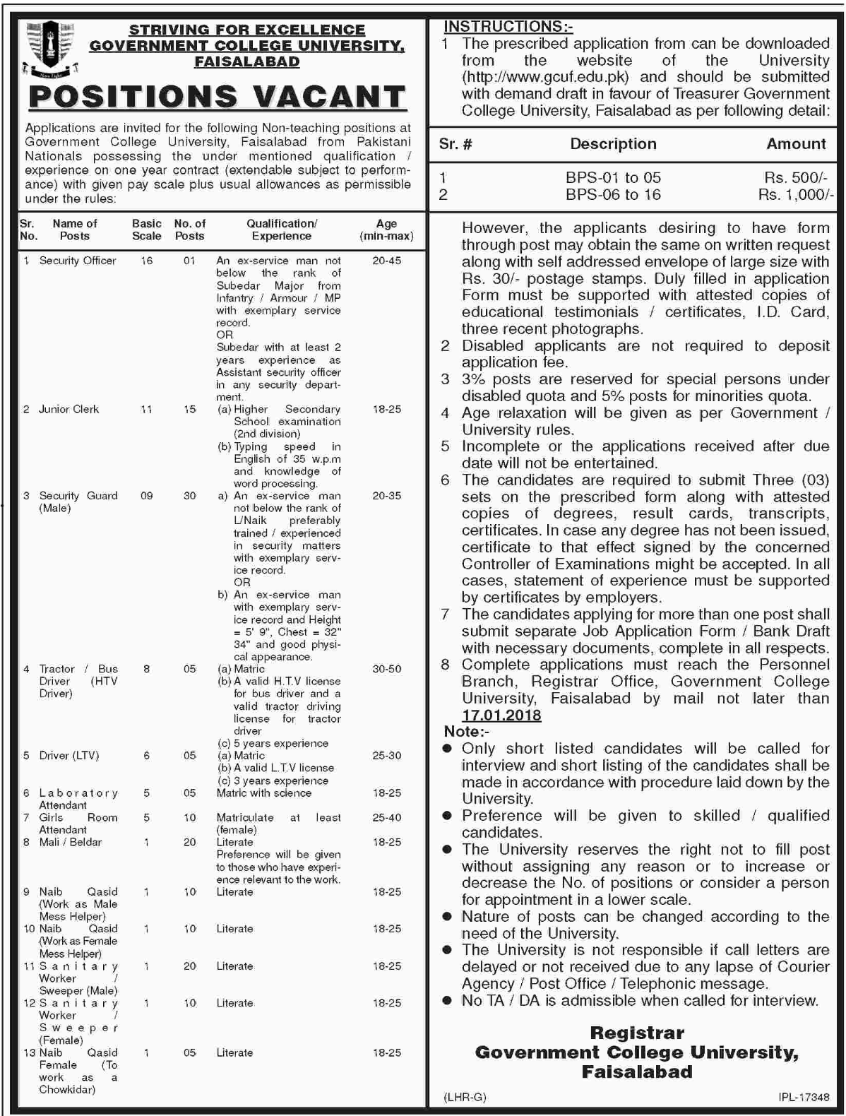 Government College University GCUF Jobs 2018