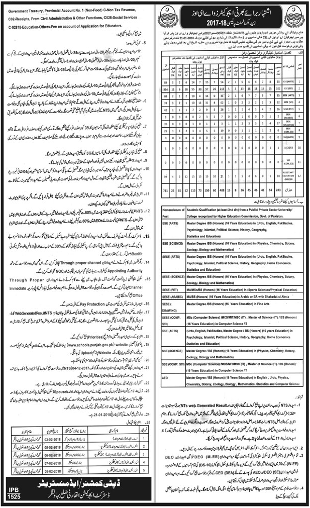 Assistant Education Officer & Teacher Jobs 2018 NTS