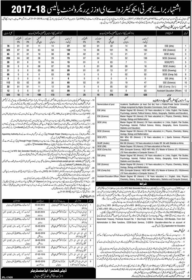 District Education Authority DEA Jobs 2018 NTS